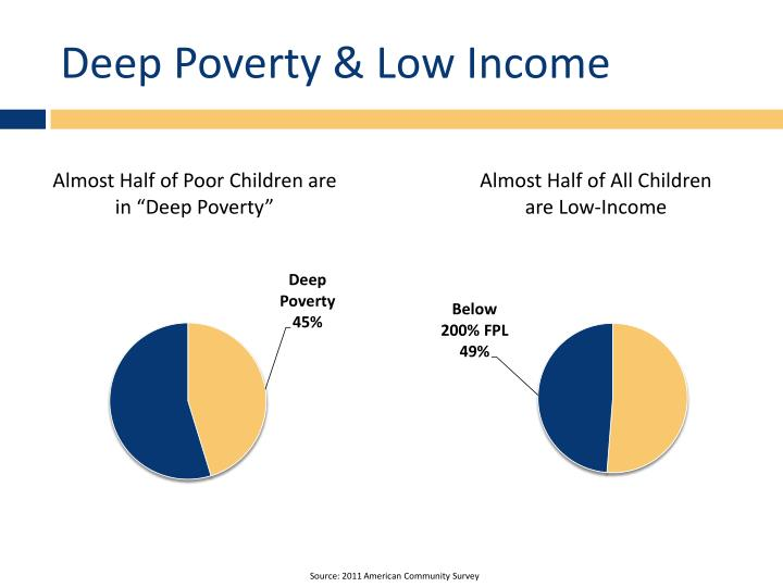 Deep Poverty & Low Income