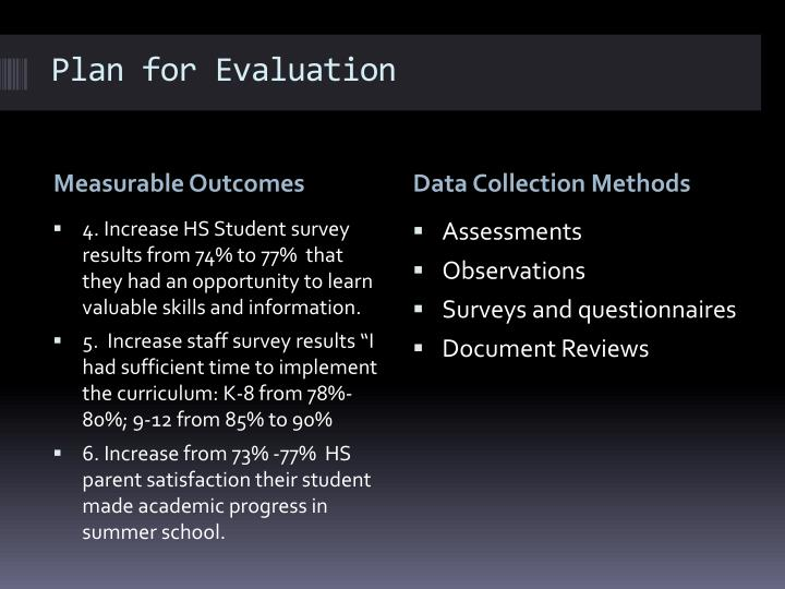 Plan for Evaluation
