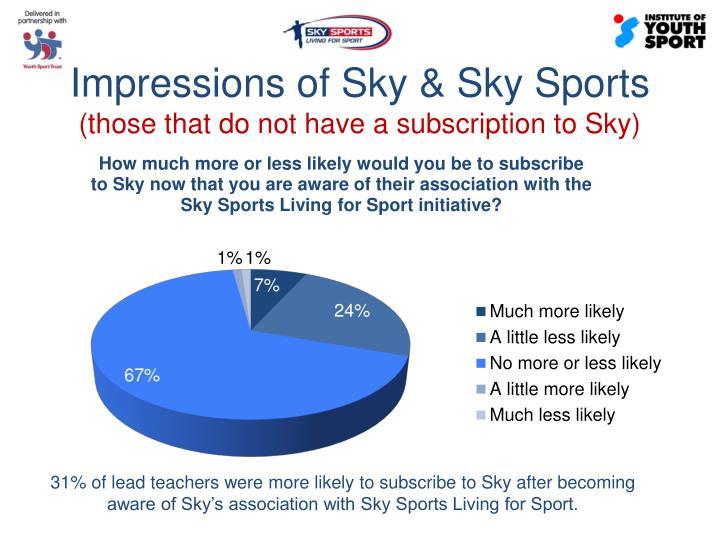 Impressions of Sky & Sky Sports
