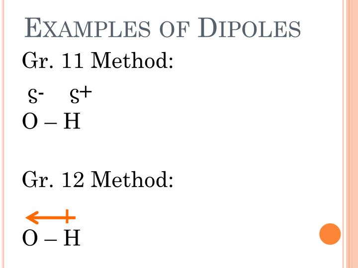 Examples of Dipoles