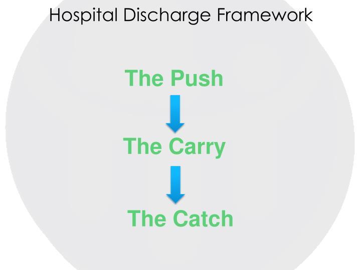 Hospital Discharge Framework