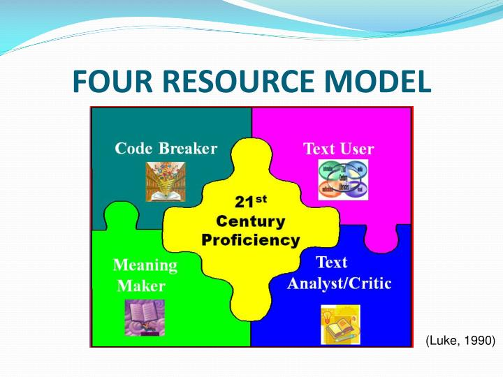 FOUR RESOURCE MODEL