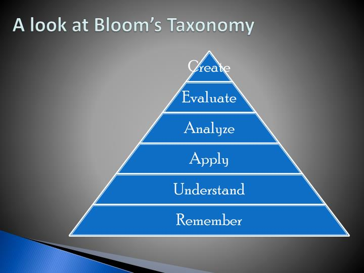 A look at Bloom's Taxonomy