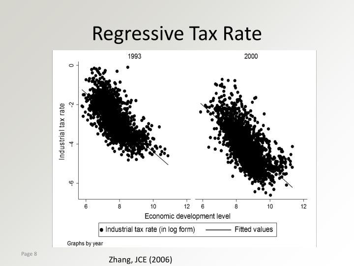 Regressive Tax Rate