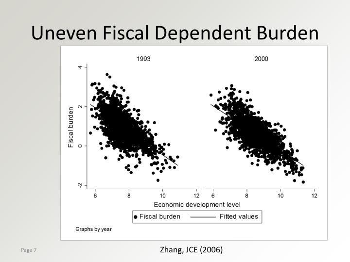 Uneven Fiscal Dependent Burden