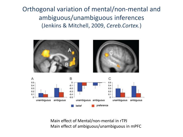 Orthogonal variation of mental/non-mental and ambiguous/unambiguous inferences