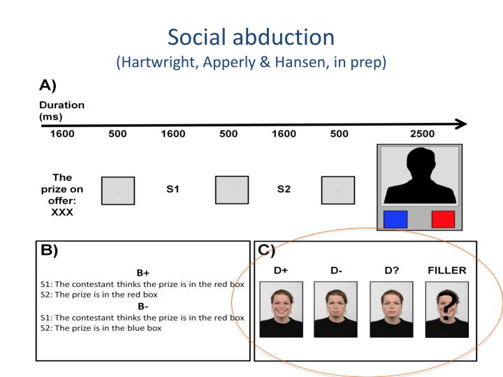 Social abduction
