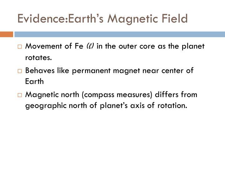 Evidence:Earth's