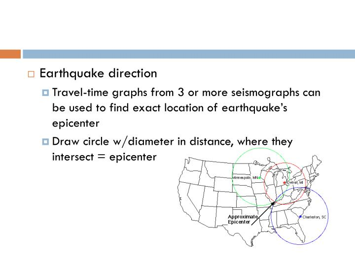 Earthquake direction