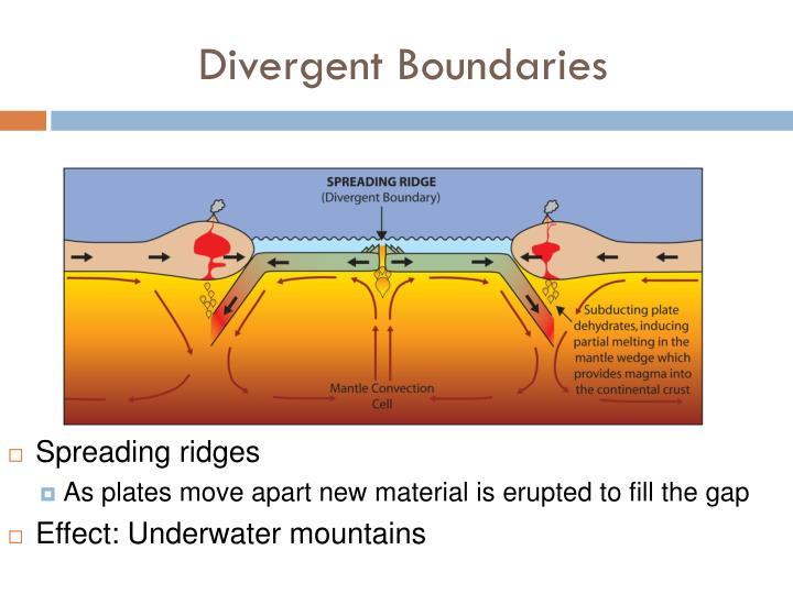 Spreading ridges