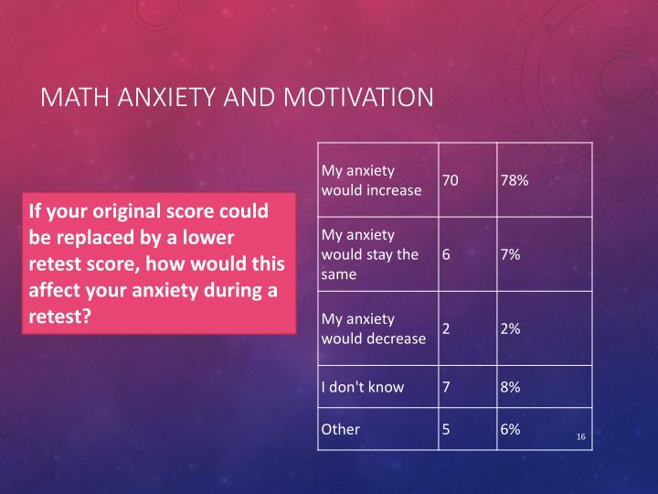 Math Anxiety and motivation