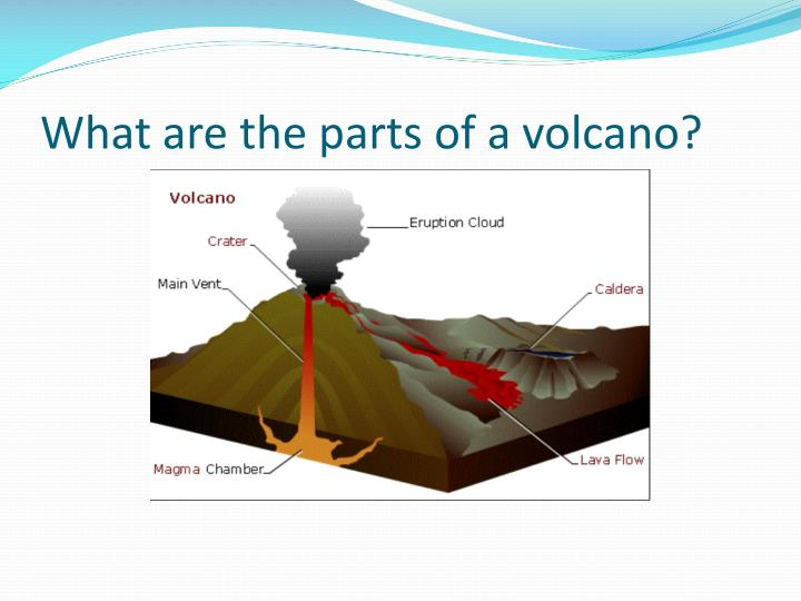 What are the parts of a volcano?