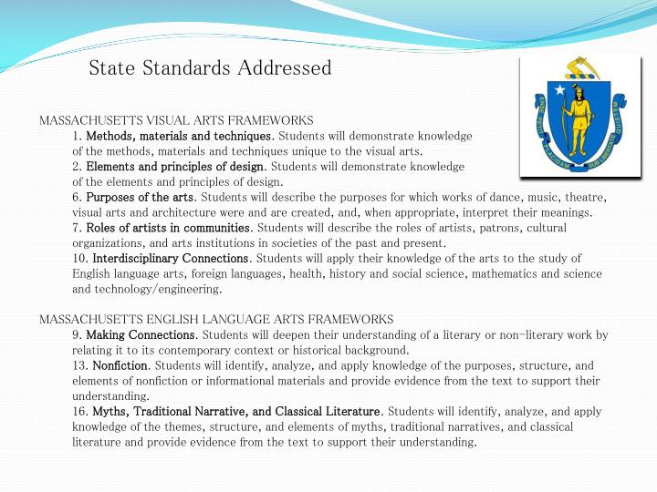 State Standards Addressed