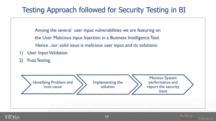 Testing Approach followed for Security Testing in BI