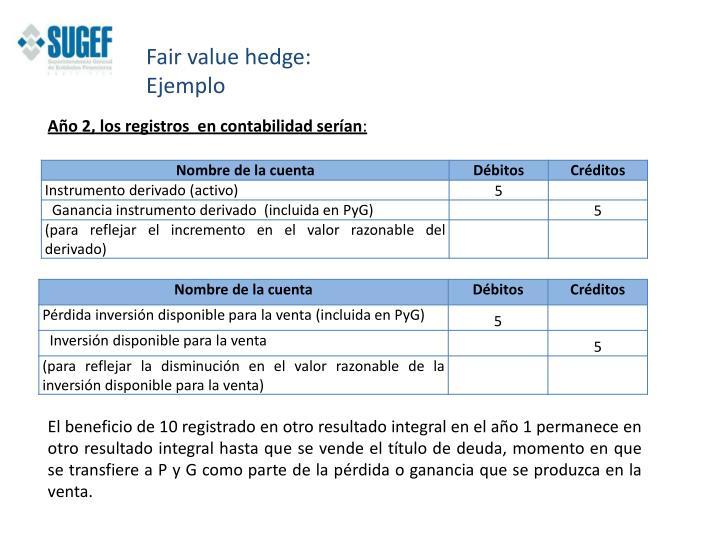 Fair value hedge:
