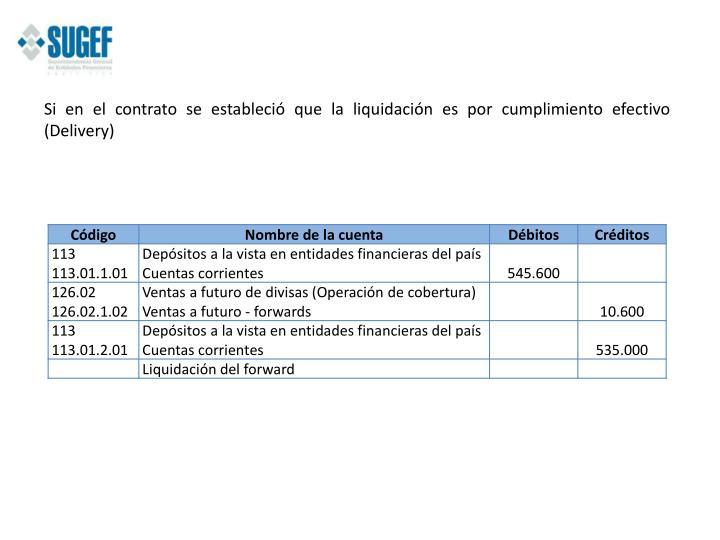 Si en el contrato se estableció que la liquidación es por cumplimiento efectivo (Delivery)