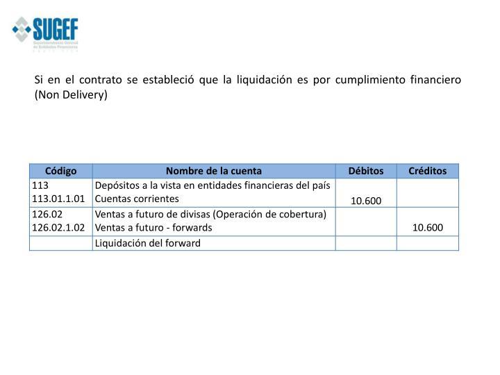 Si en el contrato se estableció que la liquidación es por cumplimiento financiero (Non Delivery)