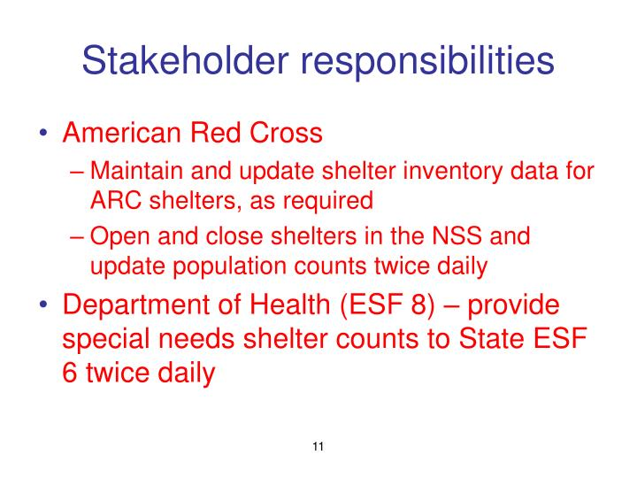 Stakeholder responsibilities