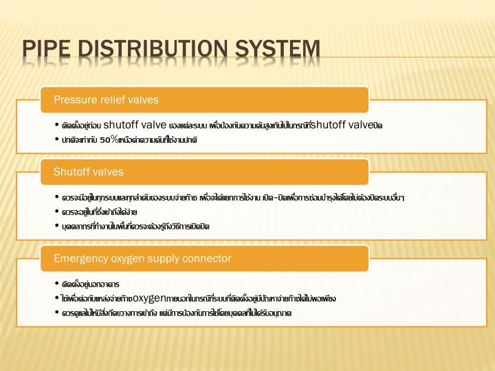 Pipe distribution system
