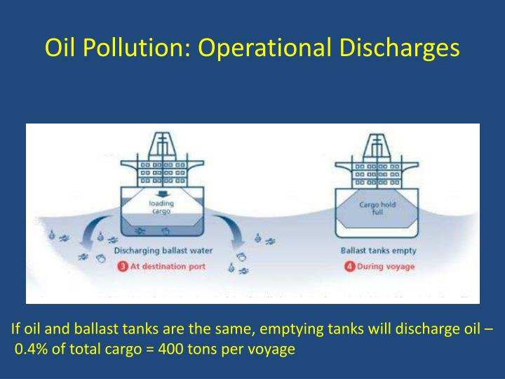 Oil Pollution: Operational Discharges