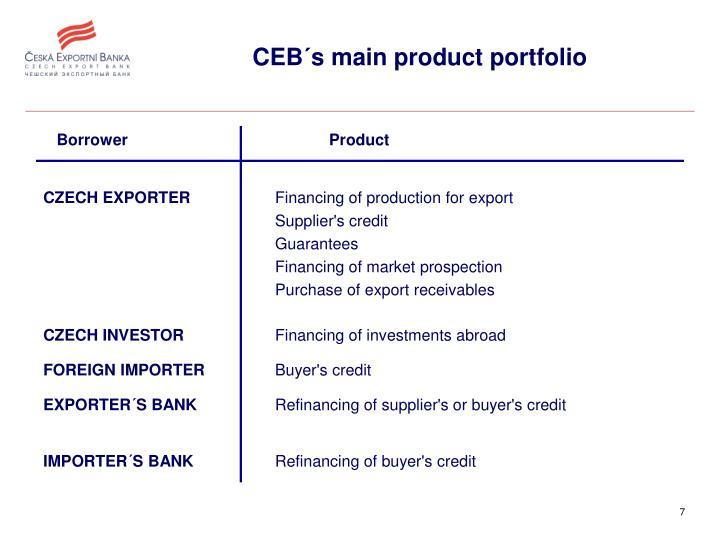 CEB´s main product portfolio