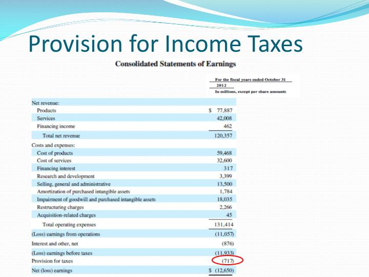 Provision for Income Taxes