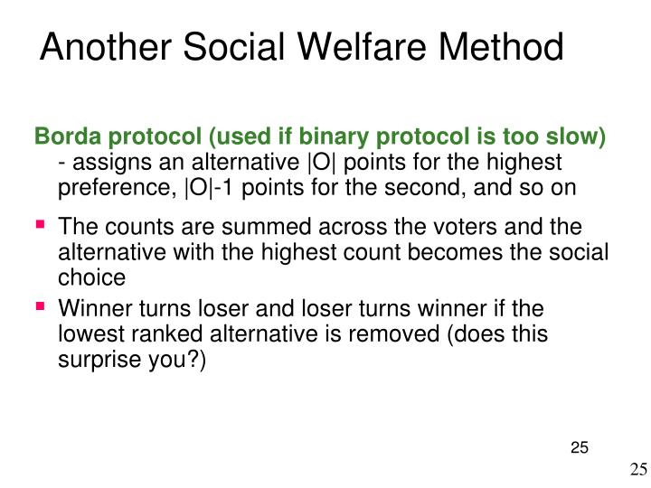 Another Social Welfare Method