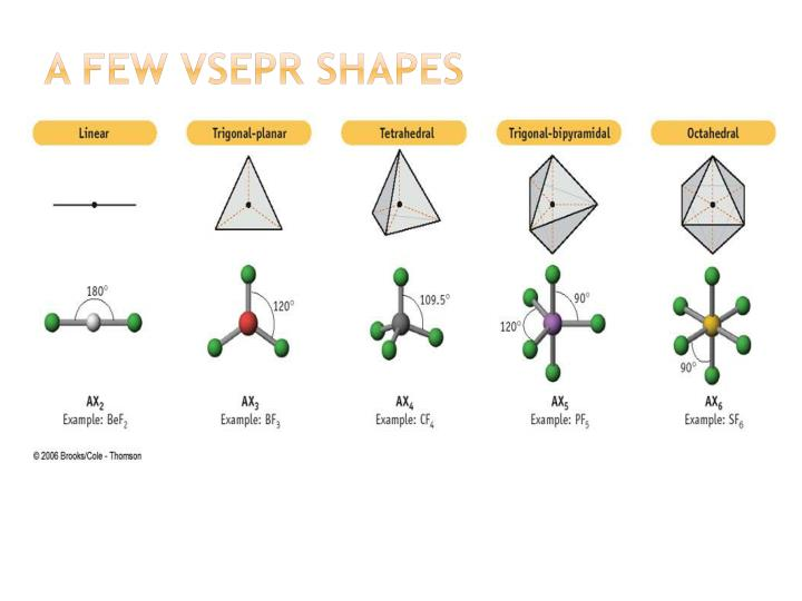 A Few VSEPR Shapes