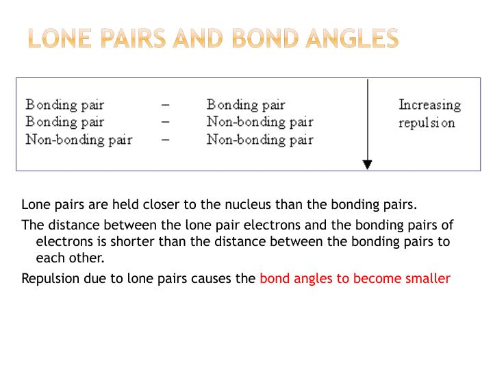 Lone pairs and bond angles