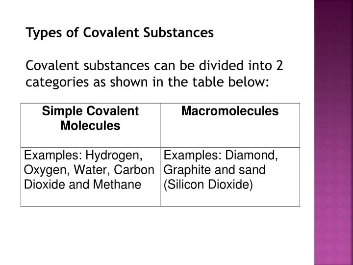 Types of Covalent Substances