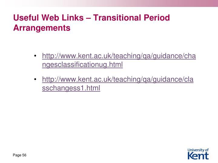 Useful Web Links