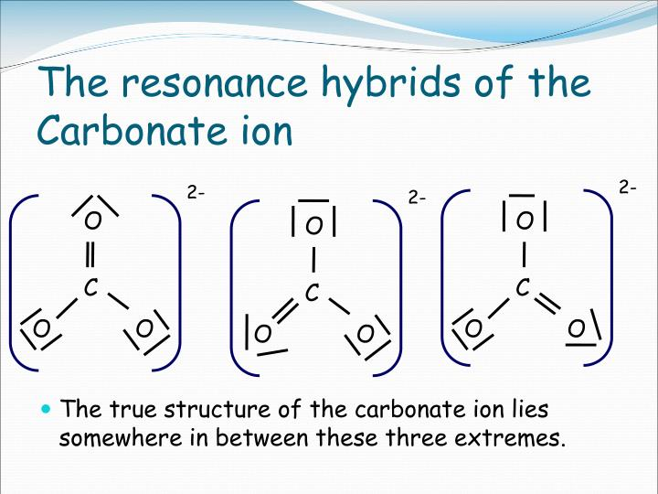The resonance hybrids of the Carbonate ion