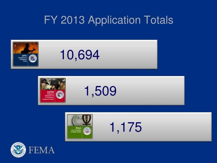 FY 2013 Application Totals