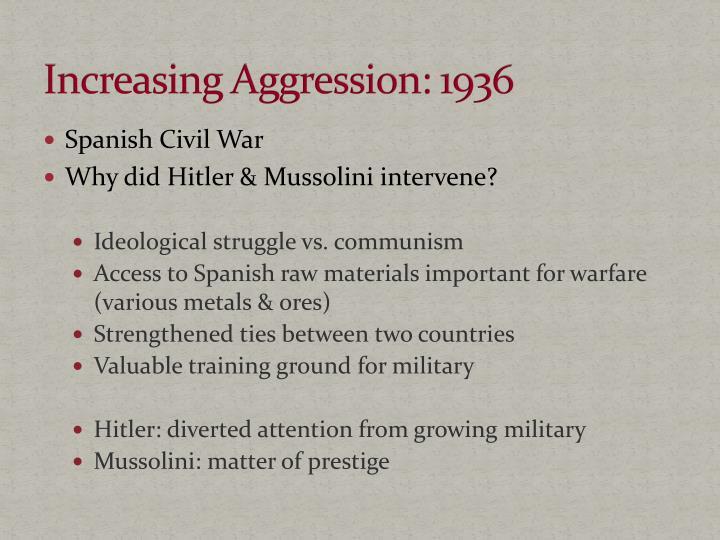 Increasing Aggression: 1936