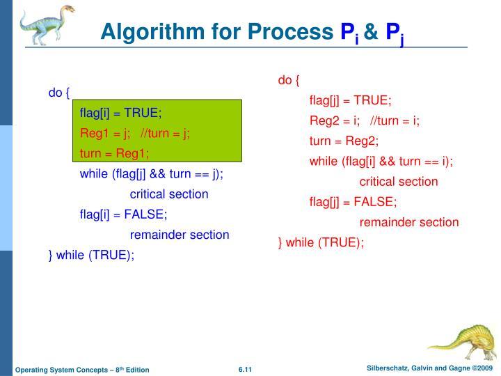 Algorithm for Process