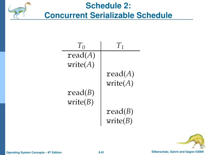 Schedule 2: