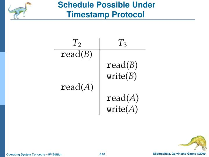 Schedule Possible Under
