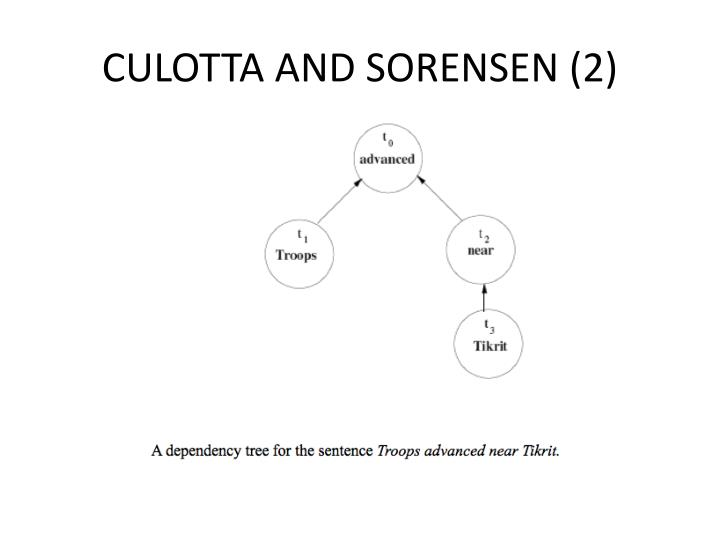 CULOTTA AND SORENSEN (2)