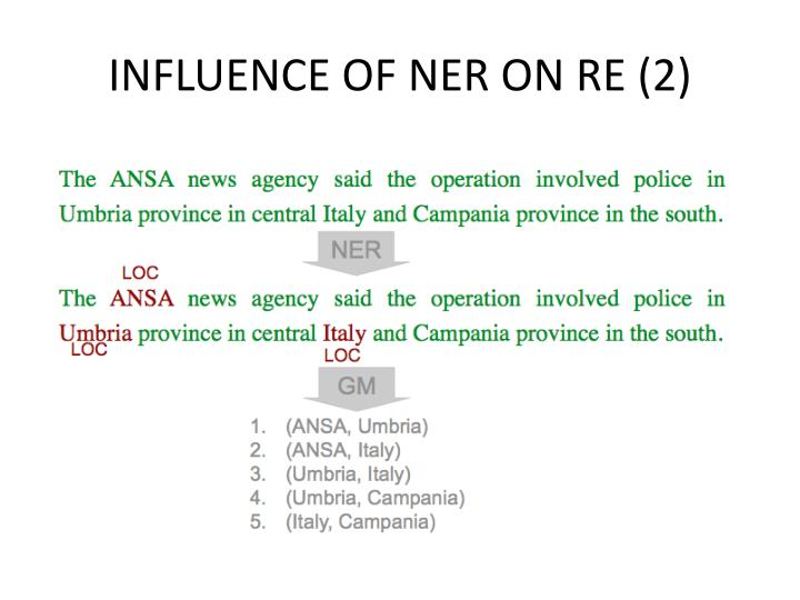 INFLUENCE OF NER ON RE (2)