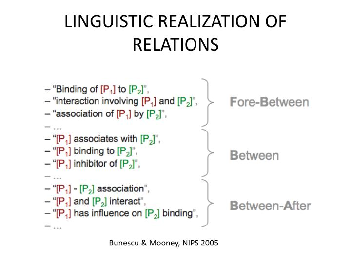 LINGUISTIC REALIZATION OF RELATIONS