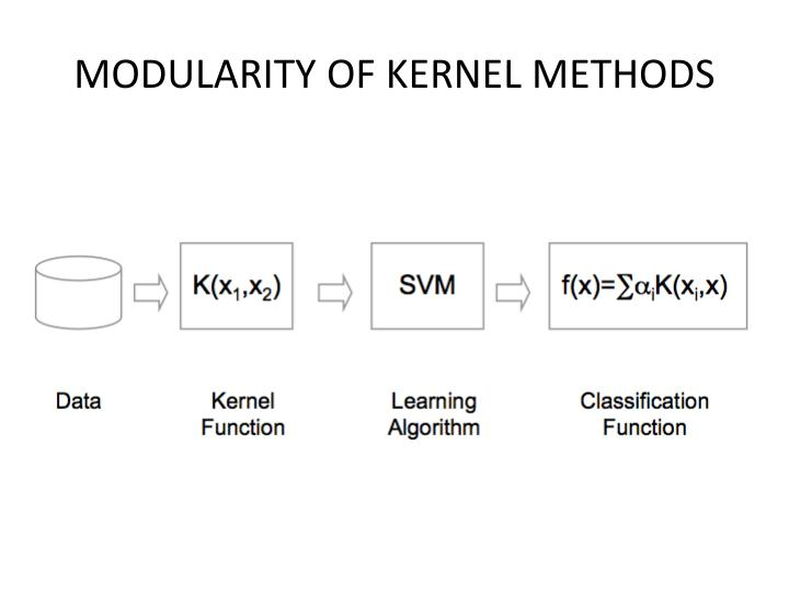 MODULARITY OF KERNEL METHODS
