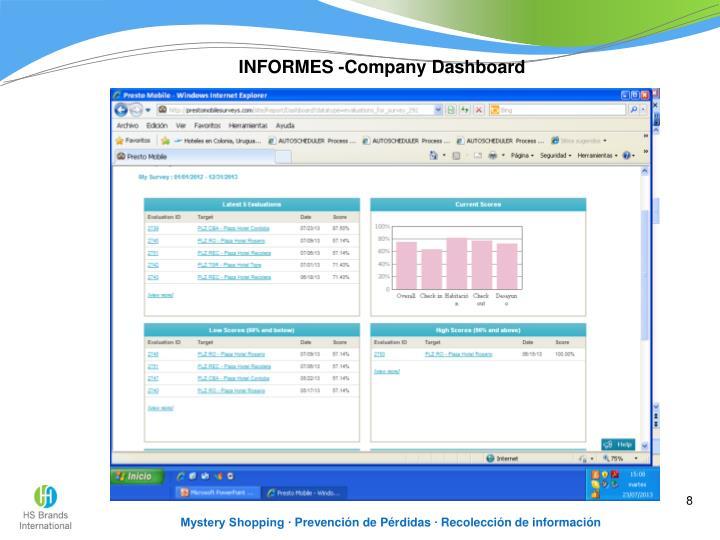 INFORMES -Company