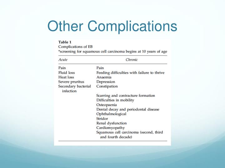 Other Complications