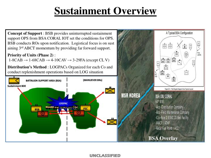 Sustainment Overview