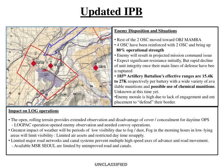 Updated IPB