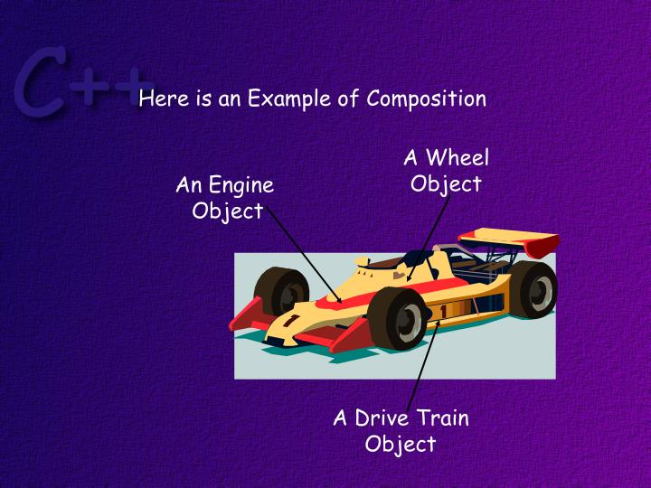 Here is an Example of Composition
