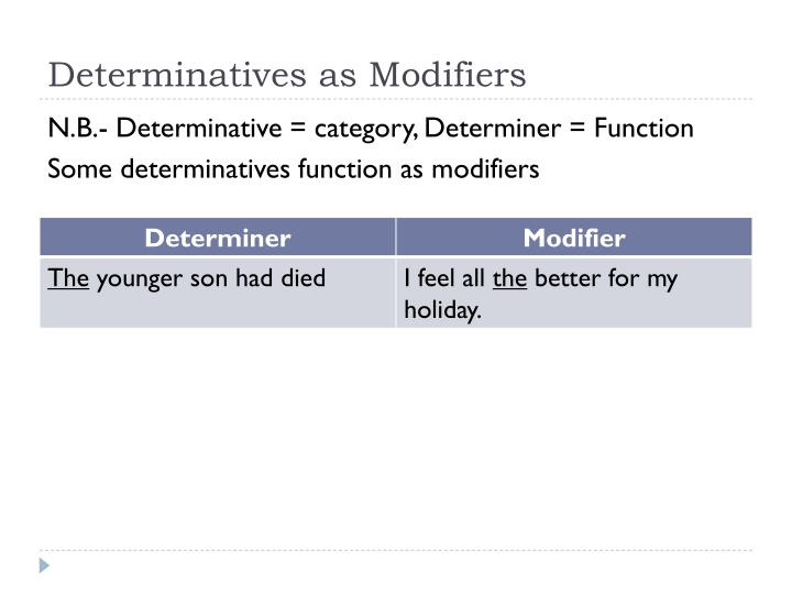 Determinatives as Modifiers