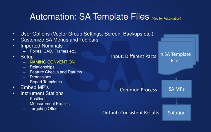 Automation: SA Template Files