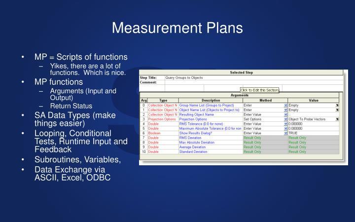 Measurement Plans
