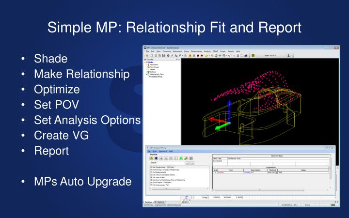Simple MP: Relationship Fit and Report